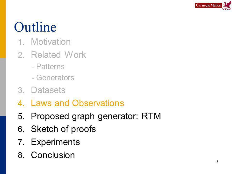 Outline 1. Motivation 2. Related Work - Patterns - Generators 3.