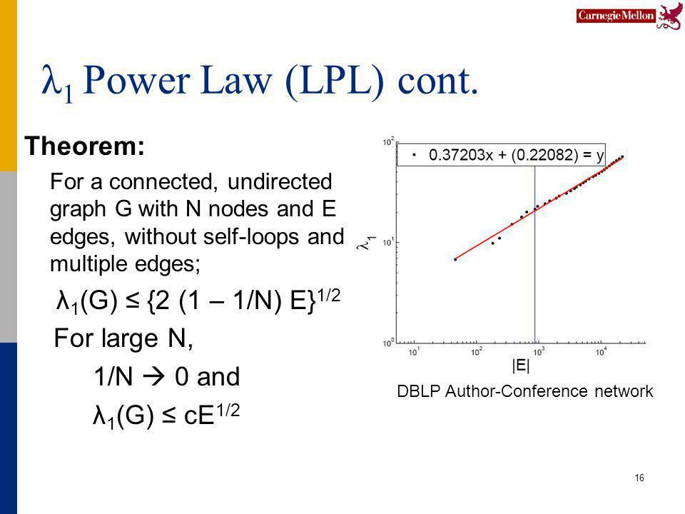 λ 1 Power Law (LPL) cont.