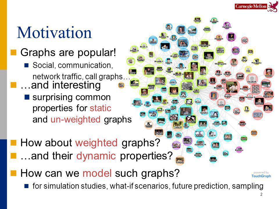 Motivation Graphs are popular.