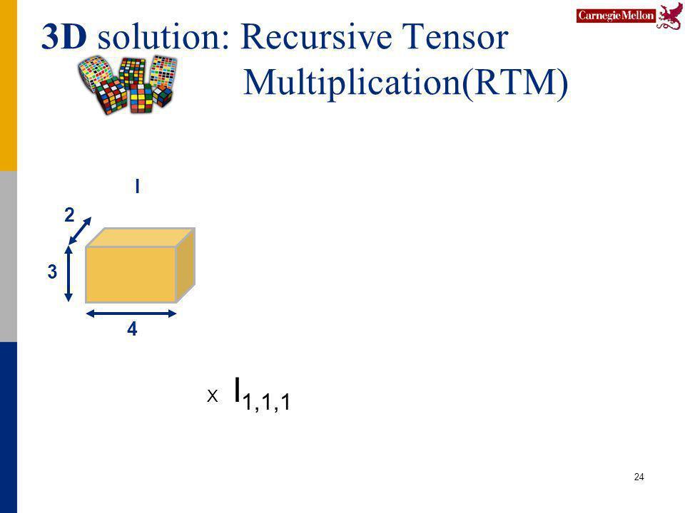3D solution: Recursive Tensor Multiplication(RTM) 24 4 2 3 I X I 1,1,1