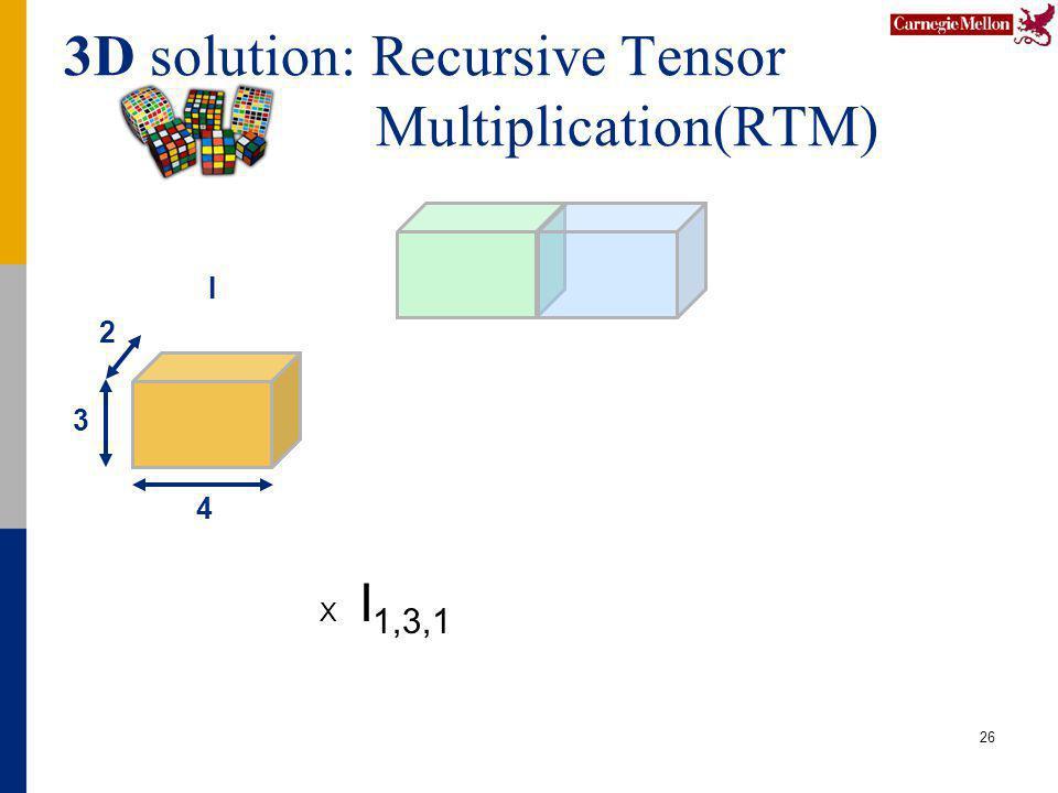 3D solution: Recursive Tensor Multiplication(RTM) 26 4 2 3 I X I 1,3,1