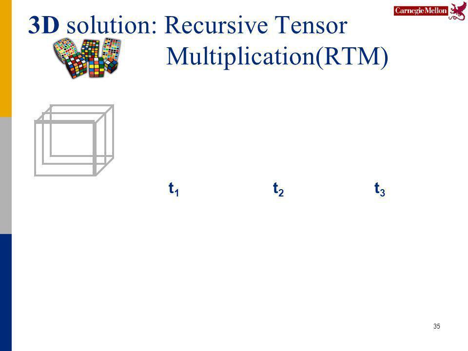 3D solution: Recursive Tensor Multiplication(RTM) 35 t1t1 t2t2 t3t3