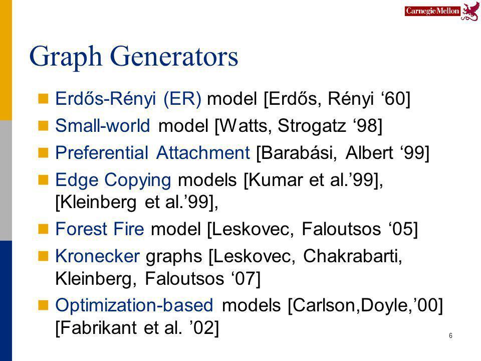 Graph Generators Erdős-Rényi (ER) model [Erdős, Rényi 60] Small-world model [Watts, Strogatz 98] Preferential Attachment [Barabási, Albert 99] Edge Copying models [Kumar et al.99], [Kleinberg et al.99], Forest Fire model [Leskovec, Faloutsos 05] Kronecker graphs [Leskovec, Chakrabarti, Kleinberg, Faloutsos 07] Optimization-based models [Carlson,Doyle,00] [Fabrikant et al.