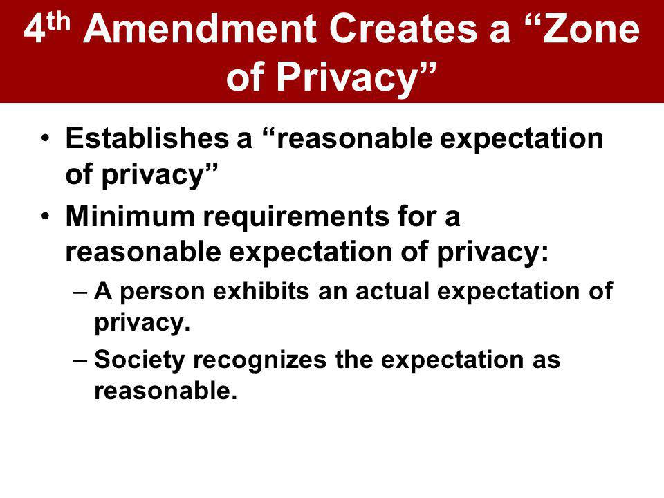 4 th Amendment Creates a Zone of Privacy Establishes a reasonable expectation of privacy Minimum requirements for a reasonable expectation of privacy: