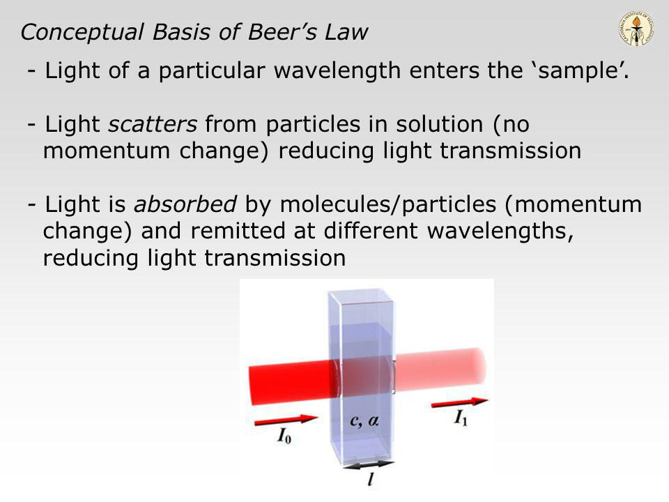 Conceptual Basis of Beers Law - Light of a particular wavelength enters the sample. - Light scatters from particles in solution (no momentum change) r
