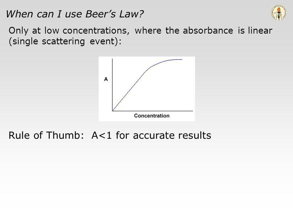 When can I use Beers Law.