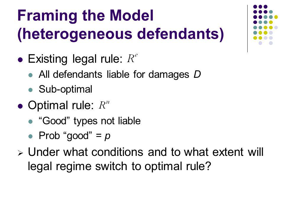 Sequence 1.Defendant proffers defense 2. Judge adopts or not 3.