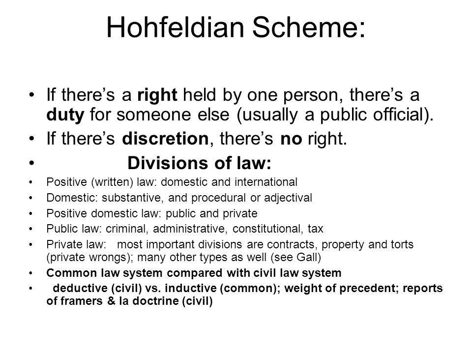 Hohfeldian Scheme: If theres a right held by one person, theres a duty for someone else (usually a public official). If theres discretion, theres no r