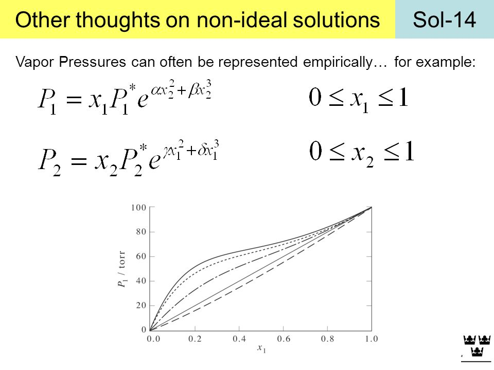 Sol-14Other thoughts on non-ideal solutions Vapor Pressures can often be represented empirically… for example: