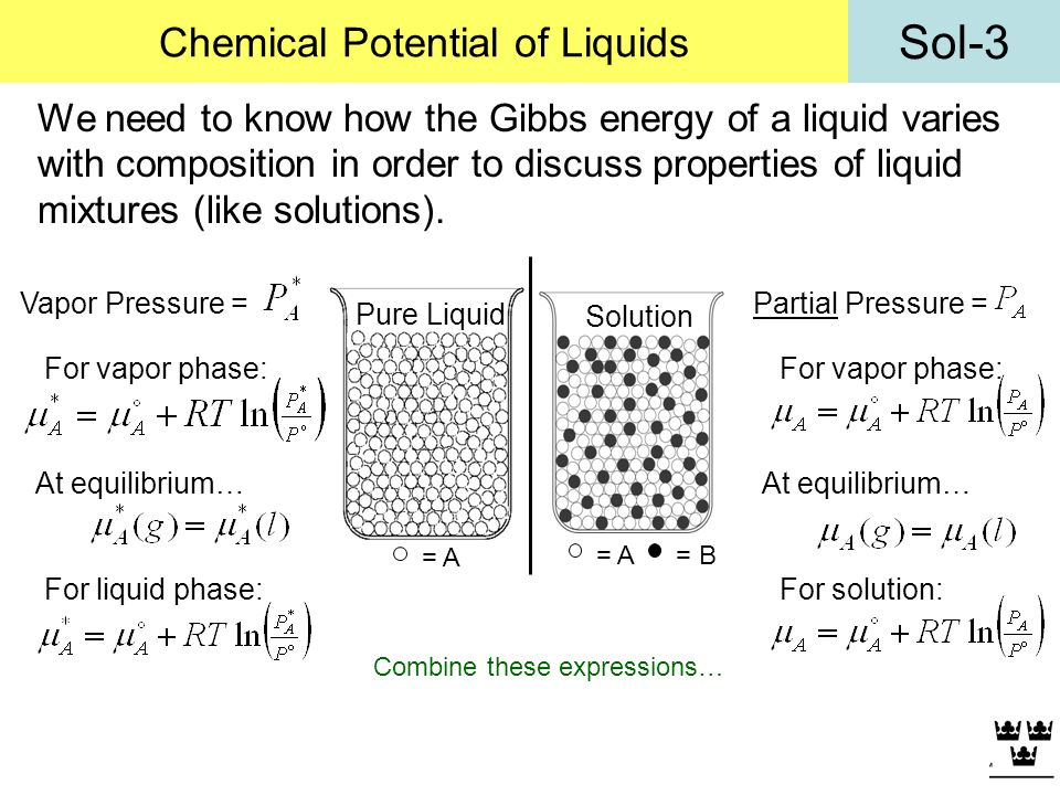 Sol-4 Ideal Solutions Two types of molecules are randomly distributed Typically, molecules are similar in size and shape Intermolecular forces in pure liquids & mixture are similar Examples: benzene & toluene, hexane and heptane (more precise thermodynamic definition coming) In ideal solutions, the partial vapor pressure of component A is simply given by Raoults Law: vapor pressure of pure A mole fraction of A in solution