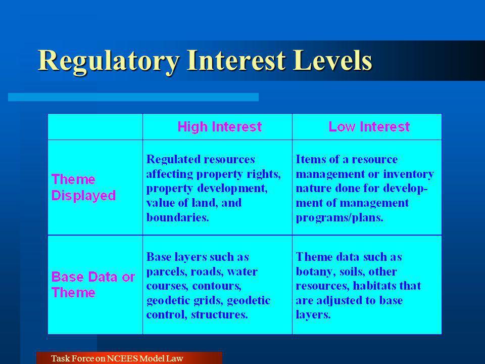 Task Force on NCEES Model Law Regulatory Interest Levels