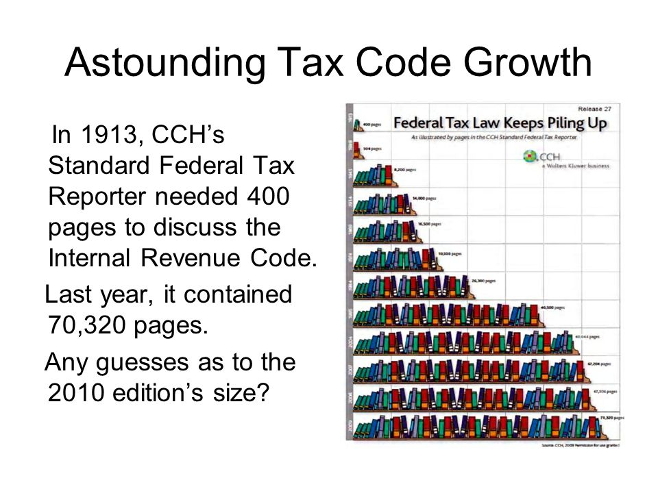 Astounding Tax Code Growth In 1913, CCHs Standard Federal Tax Reporter needed 400 pages to discuss the Internal Revenue Code.