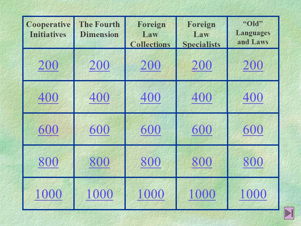 1000 800 600 400 200 Old Languages and Laws Foreign Law Specialists Foreign Law Collections The Fourth Dimension Cooperative Initiatives