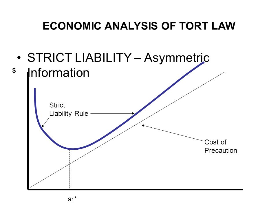 ECONOMIC ANALYSIS OF TORT LAW STRICT LIABILITY – Asymmetric Information a1*a1* $ Strict Liability Rule Cost of Precaution