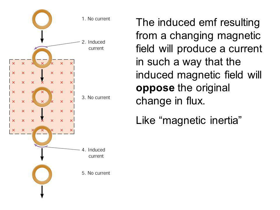 The induced emf resulting from a changing magnetic field will produce a current in such a way that the induced magnetic field will oppose the original