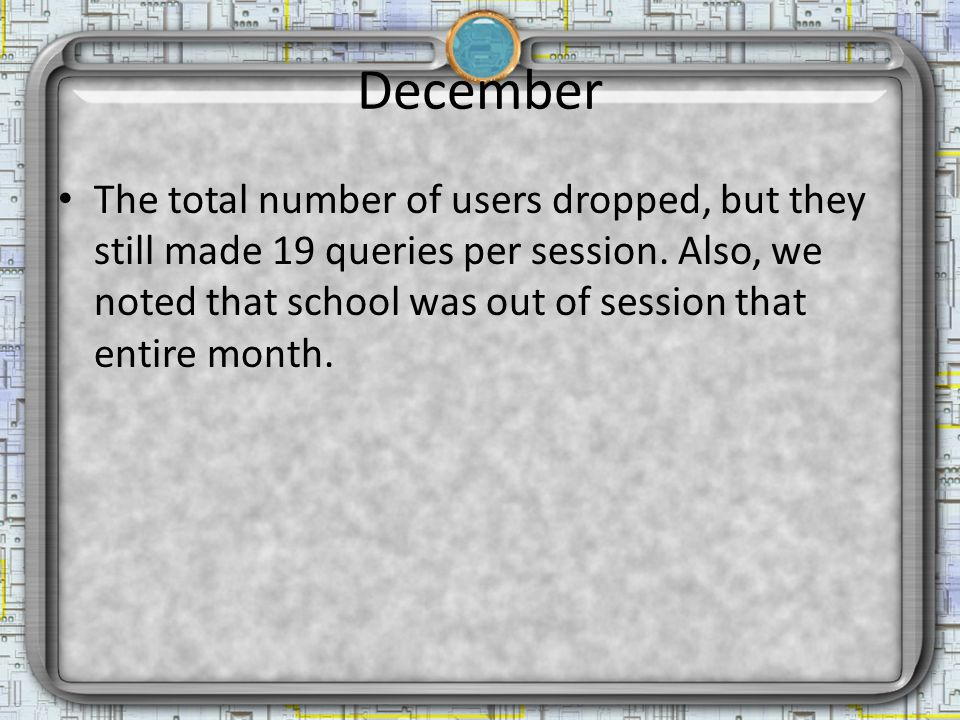 December The total number of users dropped, but they still made 19 queries per session.