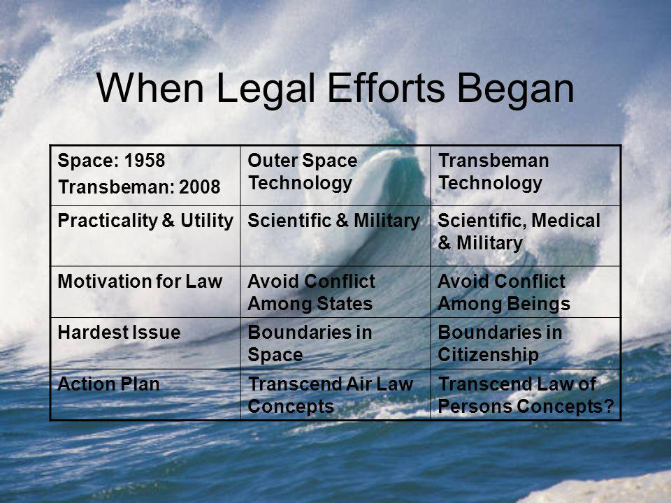 When Legal Efforts Began Space: 1958 Transbeman: 2008 Outer Space Technology Transbeman Technology Practicality & UtilityScientific & MilitaryScientific, Medical & Military Motivation for LawAvoid Conflict Among States Avoid Conflict Among Beings Hardest IssueBoundaries in Space Boundaries in Citizenship Action PlanTranscend Air Law Concepts Transcend Law of Persons Concepts
