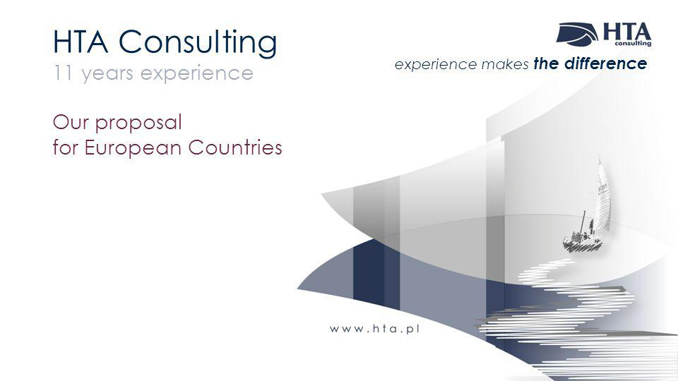 HTA Consulting 11 years in Europe 3 years in Asia We deliver our analyses all over the world
