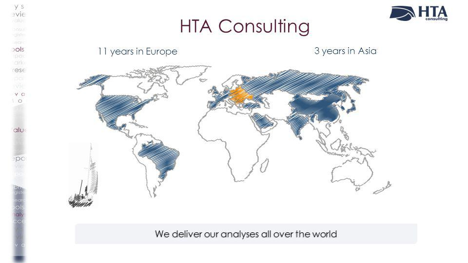 HTA Consulting – facts and figures