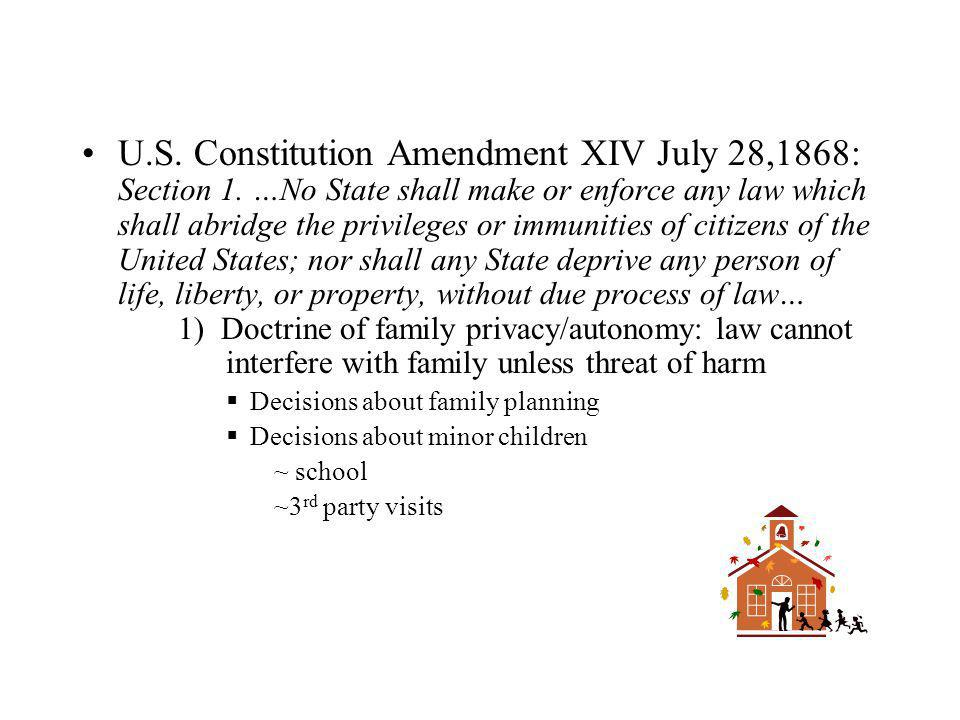 U.S. Constitution Amendment XIV July 28,1868: Section 1. …No State shall make or enforce any law which shall abridge the privileges or immunities of c