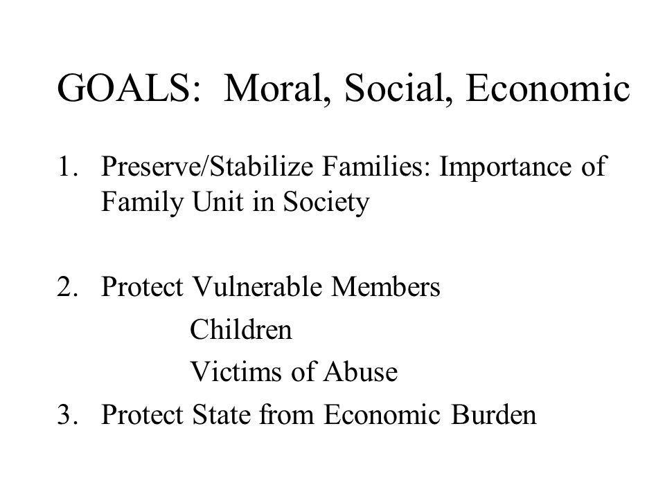 GOALS: Moral, Social, Economic 1.Preserve/Stabilize Families: Importance of Family Unit in Society 2.Protect Vulnerable Members Children Victims of Abuse 3.Protect State from Economic Burden