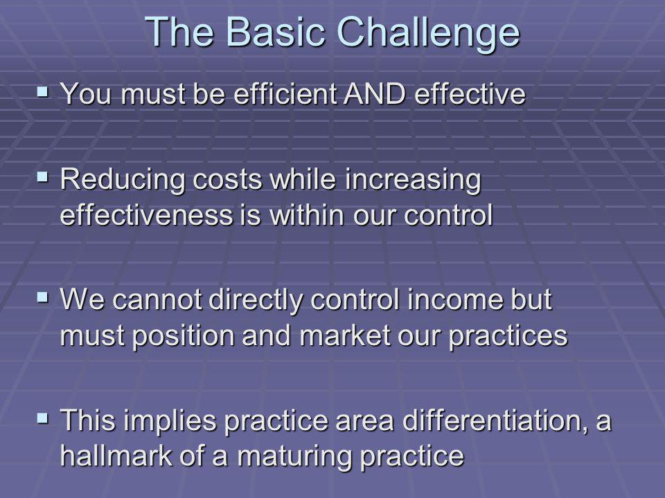 The Basic Challenge You must be efficient AND effective You must be efficient AND effective Reducing costs while increasing effectiveness is within our control Reducing costs while increasing effectiveness is within our control We cannot directly control income but must position and market our practices We cannot directly control income but must position and market our practices This implies practice area differentiation, a hallmark of a maturing practice This implies practice area differentiation, a hallmark of a maturing practice