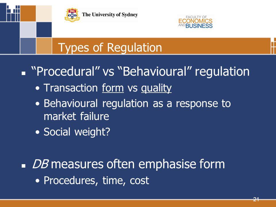 21 Types of Regulation Procedural vs Behavioural regulation Transaction form vs quality Behavioural regulation as a response to market failure Social