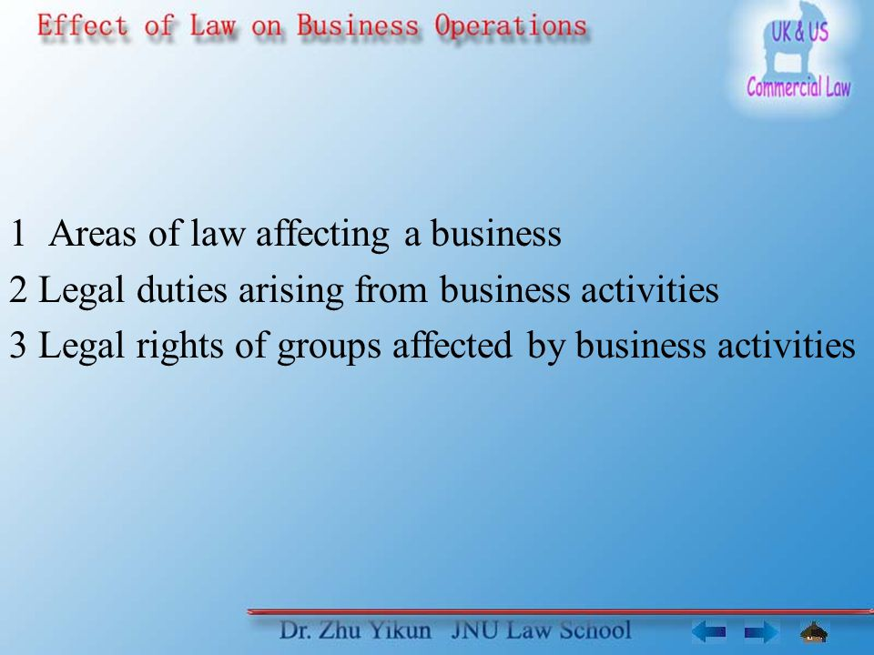 1 Areas of law affecting a business