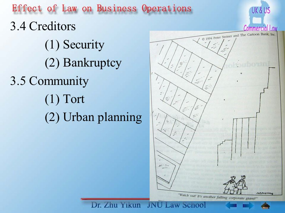 3.4 Creditors (1) Security (2) Bankruptcy 3.5 Community (1) Tort (2) Urban planning