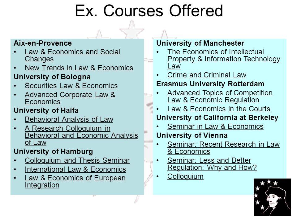 Ex. Courses Offered Aix-en-Provence Law & Economics and Social Changes New Trends in Law & Economics University of Bologna Securities Law & Economics