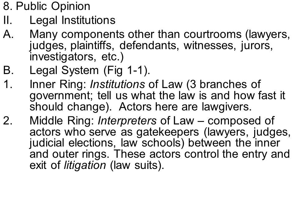 8. Public Opinion II.Legal Institutions A.Many components other than courtrooms (lawyers, judges, plaintiffs, defendants, witnesses, jurors, investiga