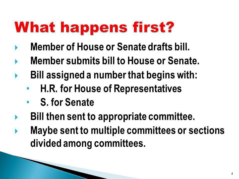 Member of House or Senate drafts bill. Member submits bill to House or Senate.