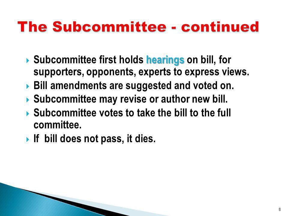 hearings Subcommittee first holds hearings on bill, for supporters, opponents, experts to express views.