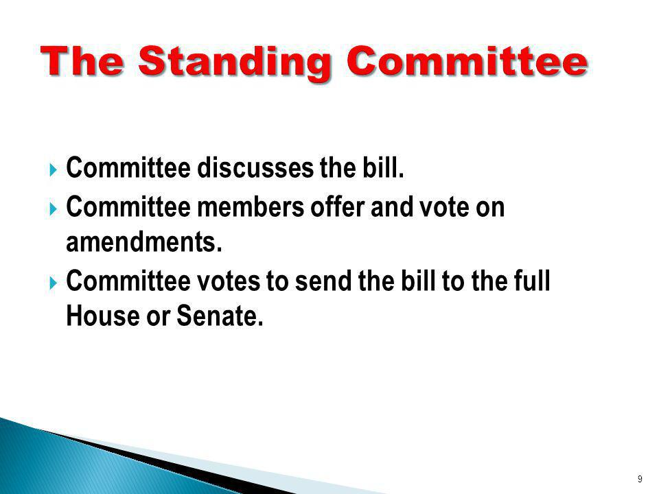 If passed, committee writes report explaining: Key points of the bill Changes made How bill compares to current laws Why bill is recommended for approval Bill and the report are then sent to the full House or Senate.