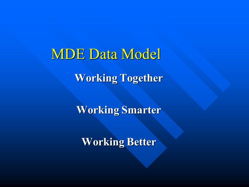 SmartTrack Survey Results Doug Caver, DREAM Doug Caver, DREAM Data Collection Analysis and Review Data Collection Analysis and Review