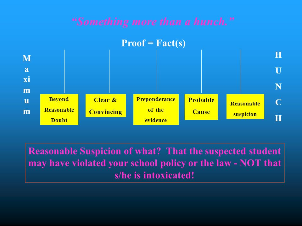 Reasonable Suspicion? What is it? US Supreme Court defined it as: Something more than a hunch!