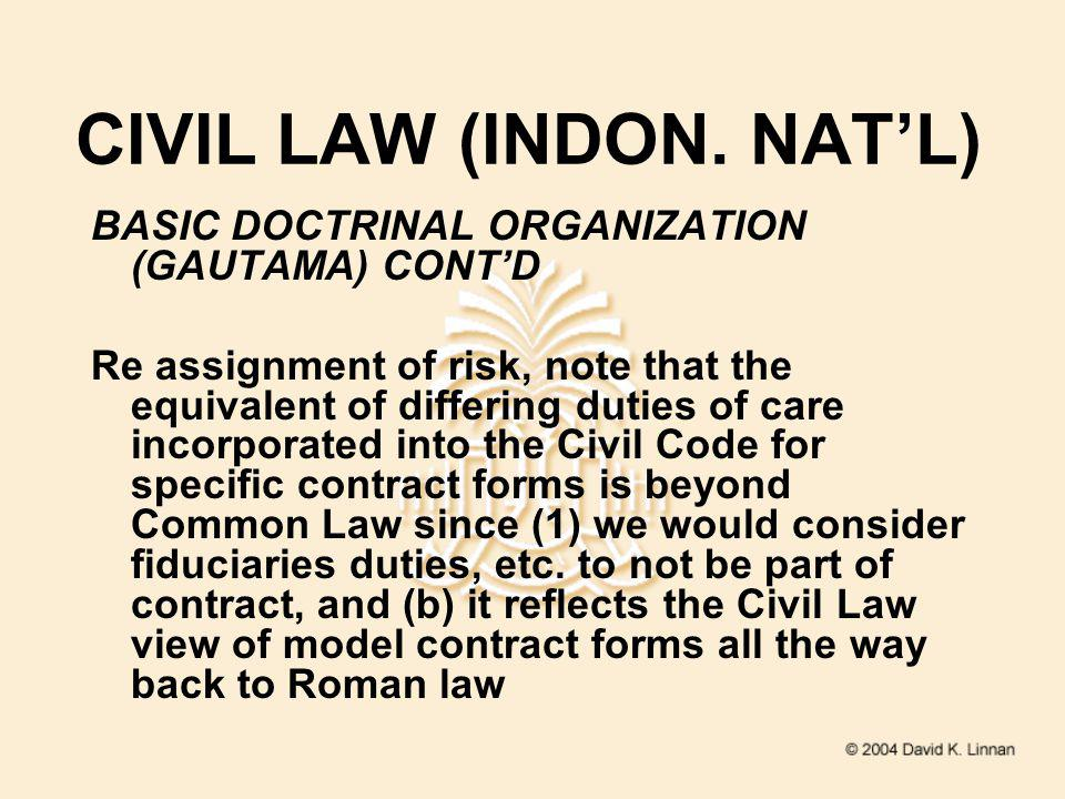 CIVIL LAW (INDON.
