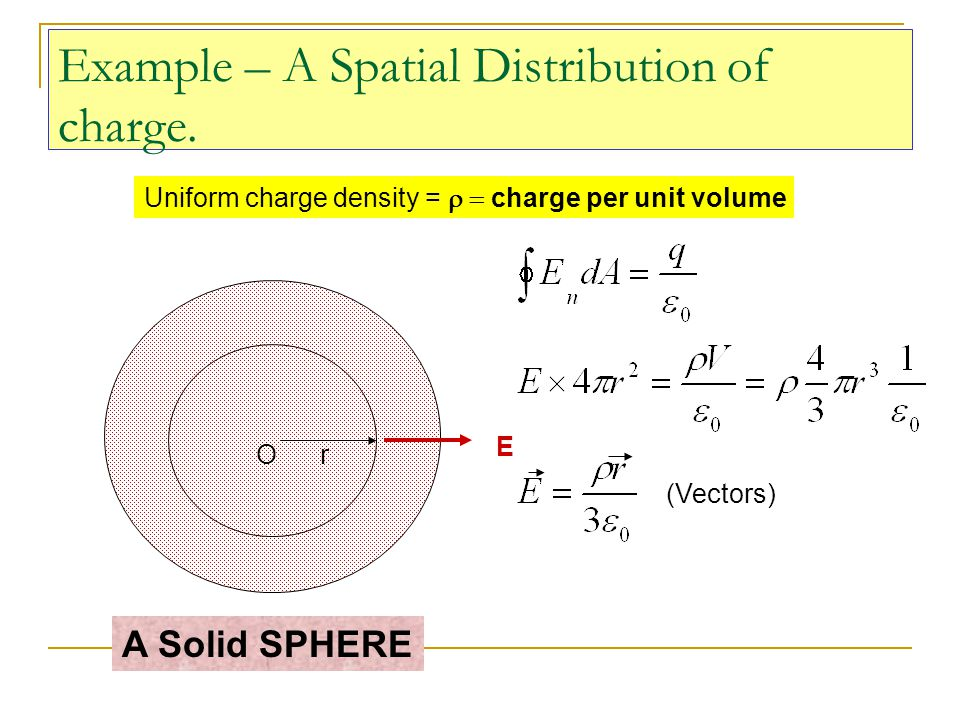Example – A Spatial Distribution of charge. Uniform charge density = charge per unit volume (Vectors) r E O A Solid SPHERE
