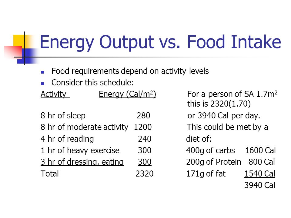 Energy Output vs.