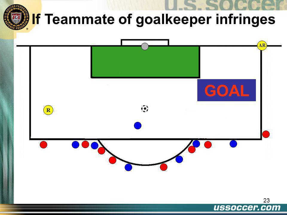 23 AR If Teammate of goalkeeper infringes GOAL R