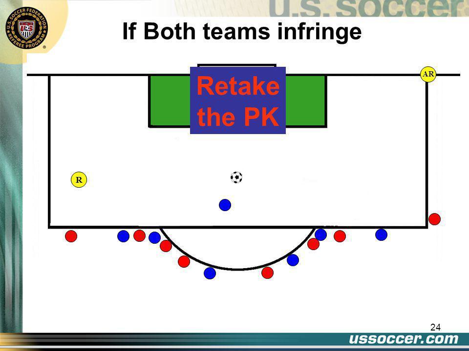 24 AR If Both teams infringe Retake the PK R