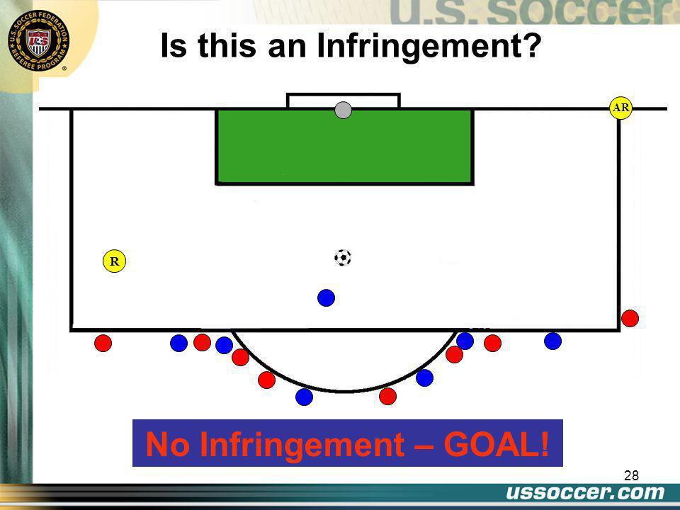 28 AR Is this an Infringement? No Infringement – GOAL! R