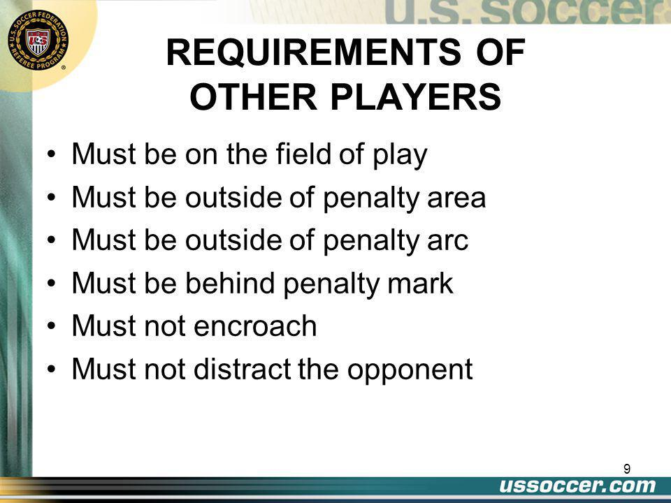 30 Additional time is allowed for a penalty kick to be taken at the end of each half or at the end of periods of extra time.