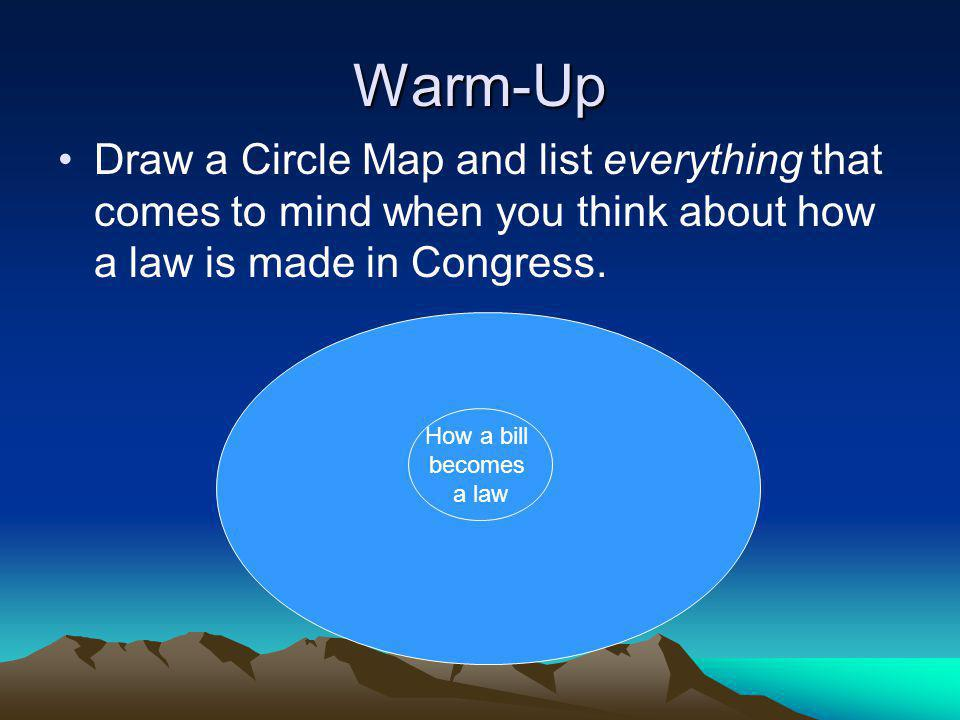 Warm-Up Draw a Circle Map and list everything that comes to mind when you think about how a law is made in Congress. How a bill becomes a law