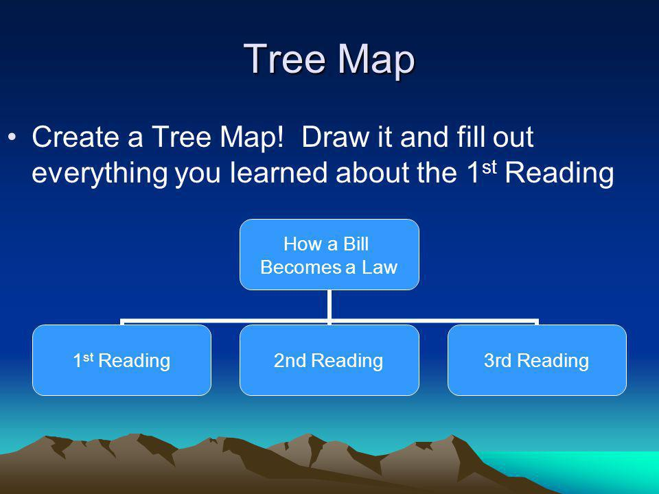 Tree Map Create a Tree Map! Draw it and fill out everything you learned about the 1 st Reading How a Bill Becomes a Law 1 st Reading2nd Reading3rd Rea