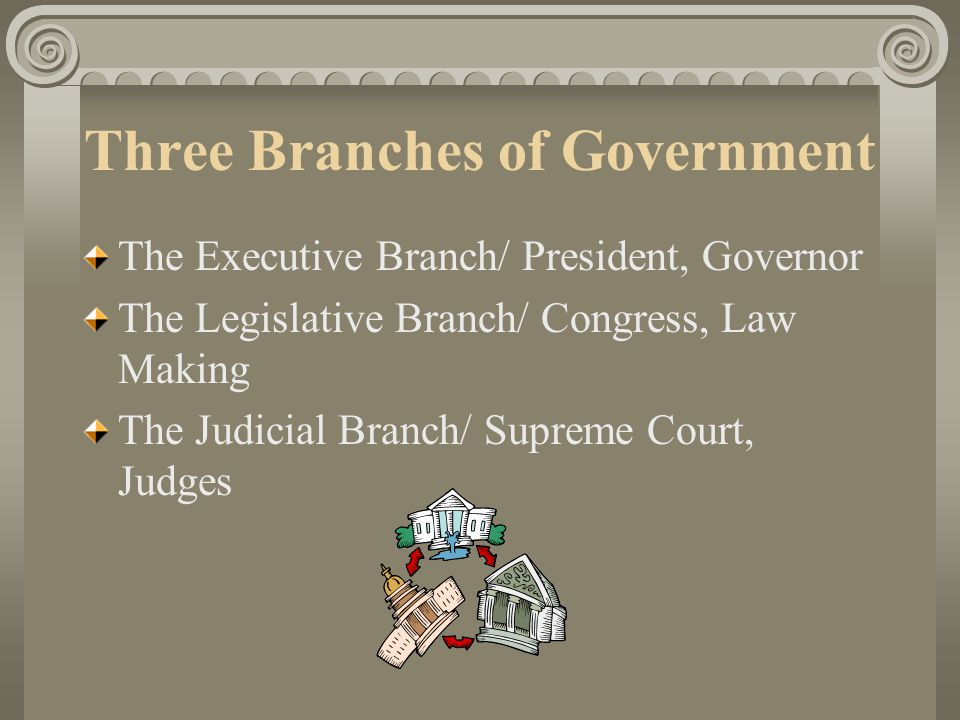 Three Branches of Government The Executive Branch/ President, Governor The Legislative Branch/ Congress, Law Making The Judicial Branch/ Supreme Court, Judges