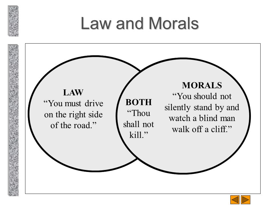 Law and Morals LAW You must drive on the right side of the road. MORALS You should not silently stand by and watch a blind man walk off a cliff. BOTH