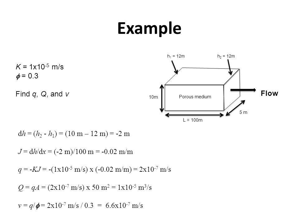 dh = (h 2 - h 1 ) = (10 m – 12 m) = -2 m J = dh/dx = (-2 m)/100 m = -0.02 m/m q = -KJ = -(1x10 -5 m/s) x (-0.02 m/m) = 2x10 -7 m/s Q = qA = (2x10 -7 m/s) x 50 m 2 = 1x10 -5 m 3 /s v = q/ = 2x10 -7 m/s / 0.3 = 6.6x10 -7 m/s / / h 1 = 12mh 2 = 12m L = 100m 10m 5 m Flow Porous medium Example K = 1x10 -5 m/s = 0.3 Find q, Q, and v