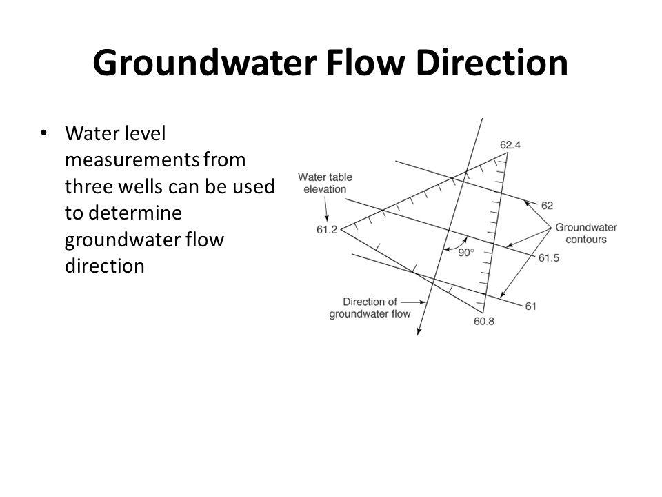 Groundwater Flow Direction Water level measurements from three wells can be used to determine groundwater flow direction