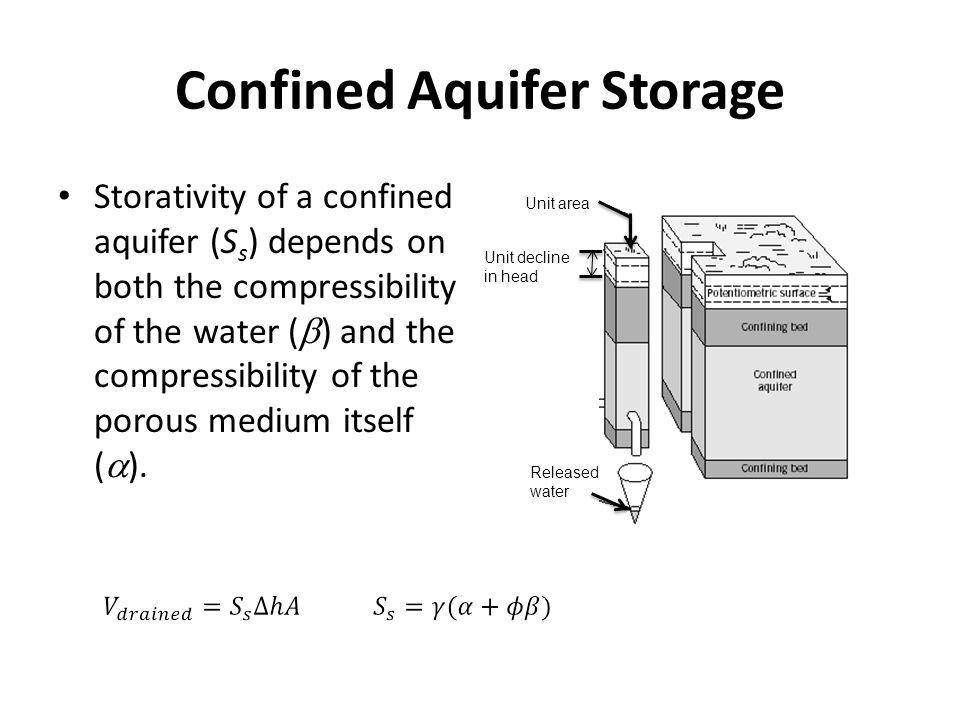 Confined Aquifer Storage Storativity of a confined aquifer (S s ) depends on both the compressibility of the water ( ) and the compressibility of the